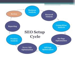 Basic-Search-engine-optimization